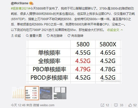 5800x可以解锁到更高频率