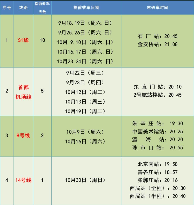 北京4条地铁线路提前结束运营 公交