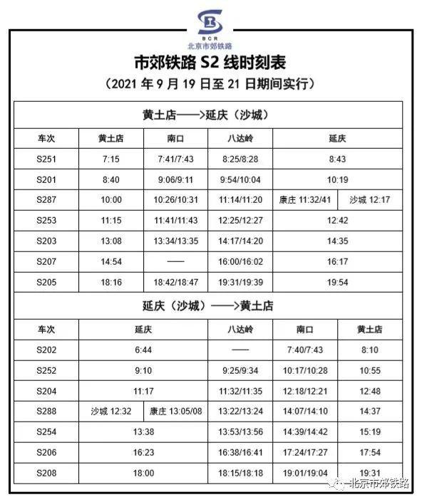 2021北京市郊铁路S2线将执行小长假列车开行方案