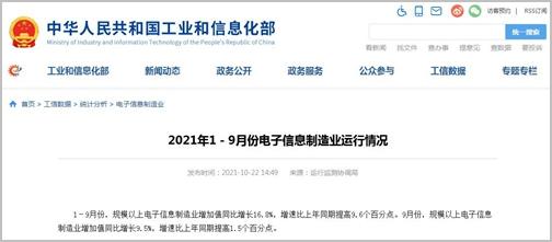 1-9月份电子信息制造业固定资产投资同